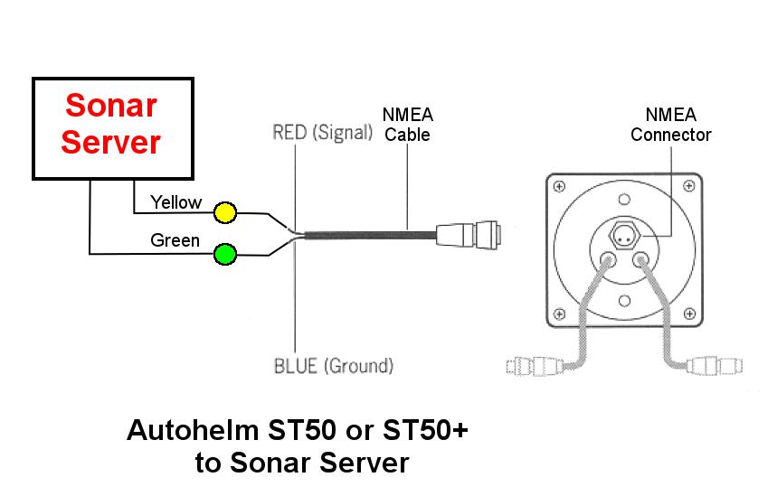 interfacing to autohelm raymarine seatalk systems sonar server german