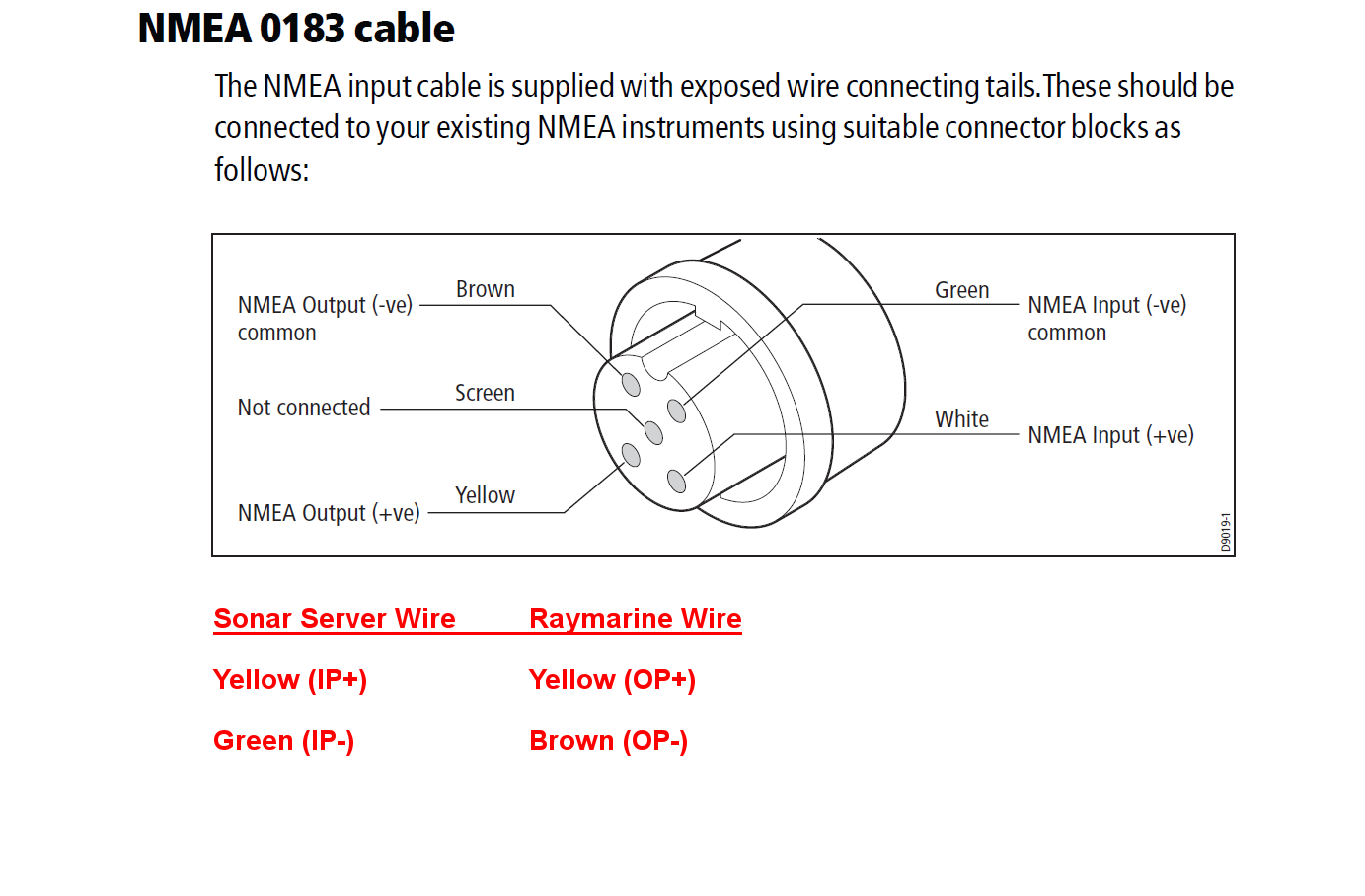 raymarine 125 gps antenna wiring diagram interfacing to raymarine classic c + e series - sonar ... raymarine e120 wiring diagram
