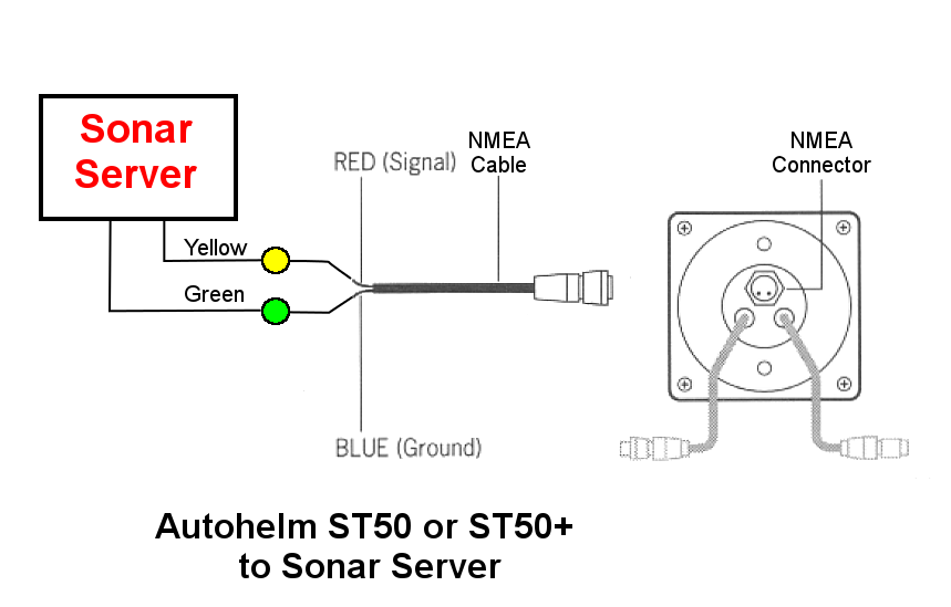 interfacing to old autohelm raymarine seatalk systems sonar serverwiring diagram click here