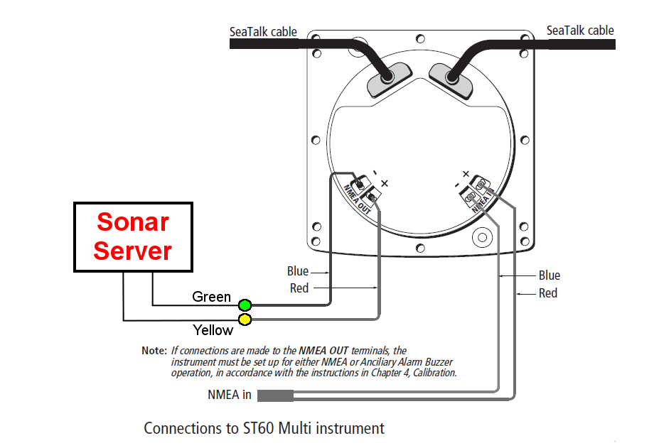 Autohelm ST60 interfacing to old autohelm raymarine seatalk systems sonar server nmea 0183 wiring diagram at aneh.co
