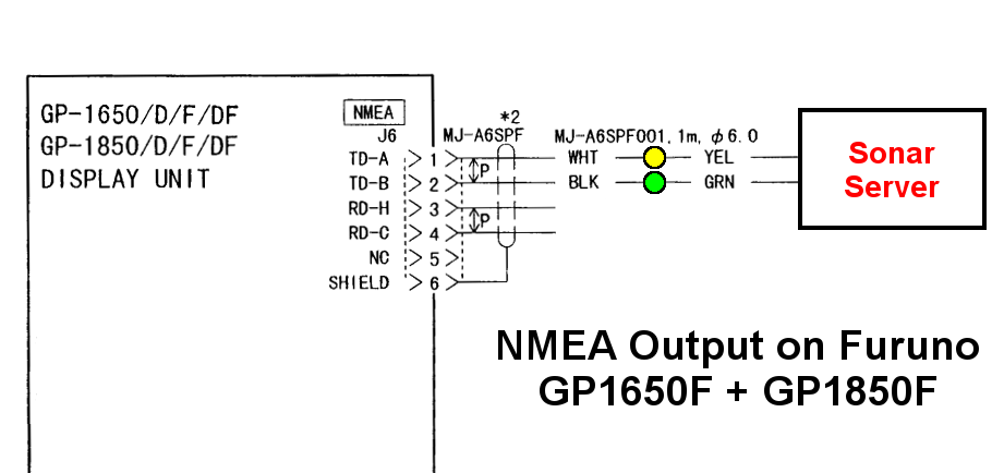 Interfacing To Furuno Gp1650f And 1850f