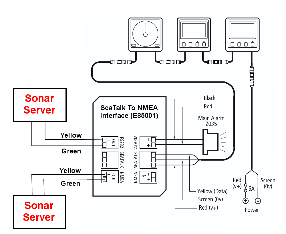 Autohelm SeaTalk NMEA interfacing to old autohelm raymarine seatalk systems sonar server server wiring diagram at n-0.co