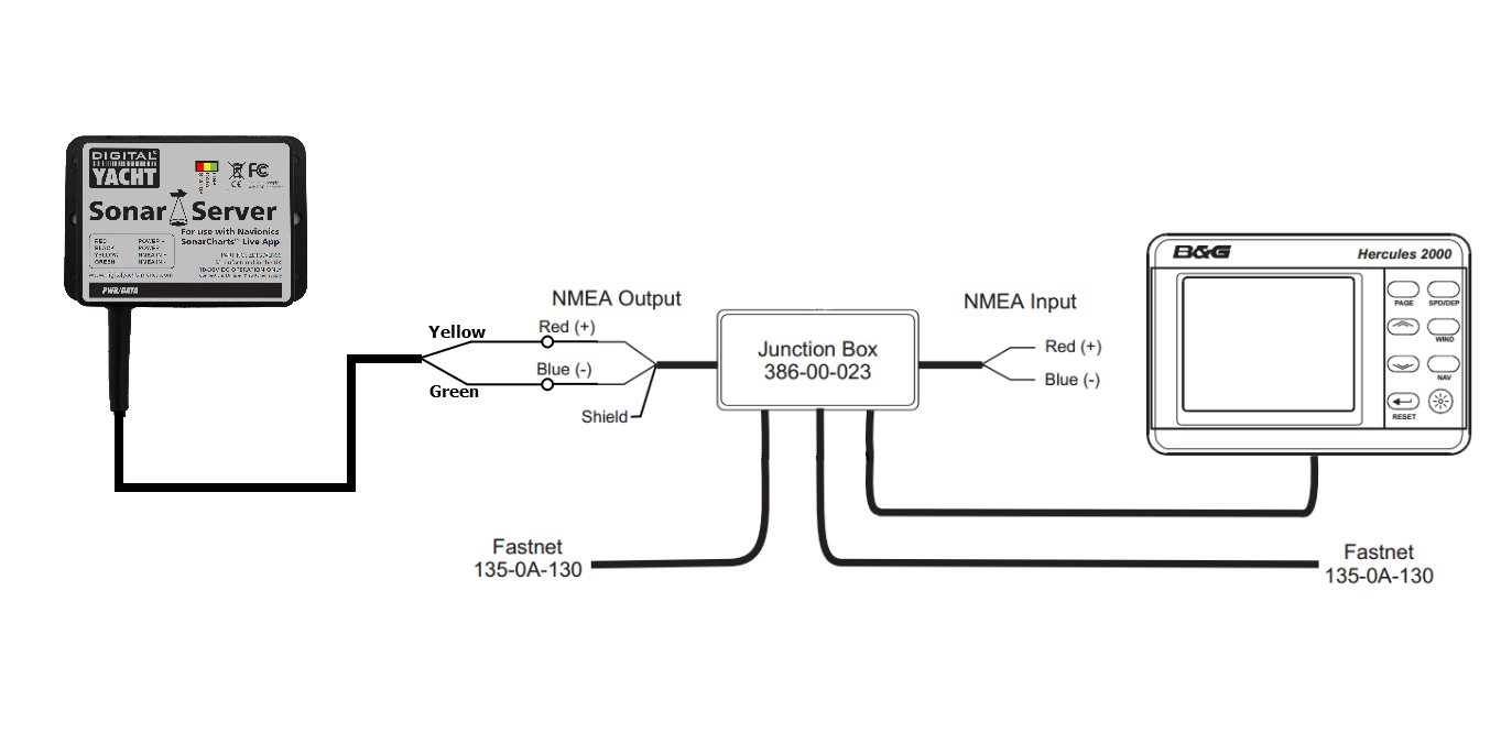 interfacing to b&g instruments sonar server nmea 2000 wiring diagram Nmea 2000 Wiring Diagram click here to see a wiring diagram for the hydra 2000 range, but other b&g ranges will be slightly different and you should consult the instrument manuals