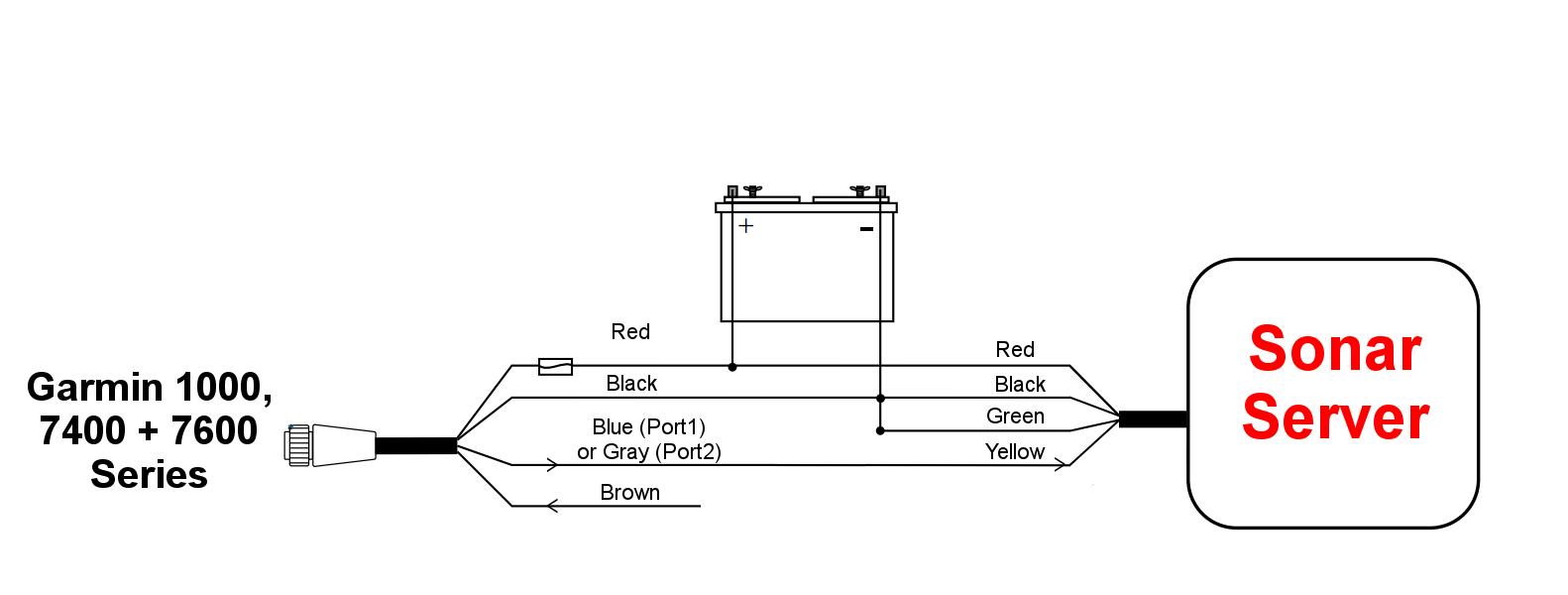 interfacing to garmin multi function displays sonar server the wiring diagram