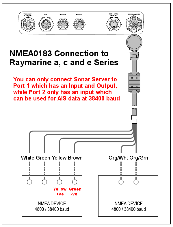 Raymarine new c e Series interfacing to raymarine a, c and e series sonar server Marine Inboard Wiring-Diagram at pacquiaovsvargaslive.co