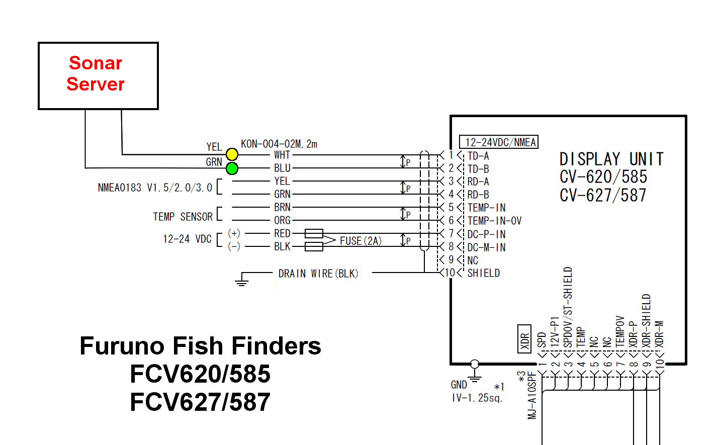 Furuno FCV Models interfacing to furuno fish finders sonar server euro zone fishfinder wiring diagram at mifinder.co