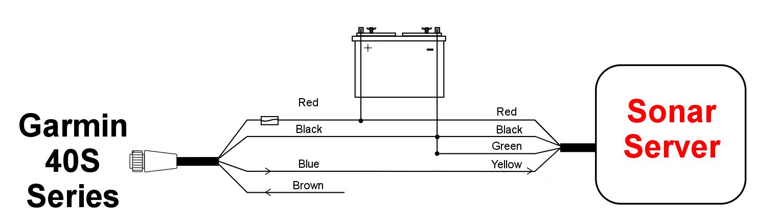 interfacing to latest garmin echomap 40 50 70 90s sonar server rh sonarserver com garmin fishfinder 160 wiring diagram garmin fishfinder 90 wiring diagram