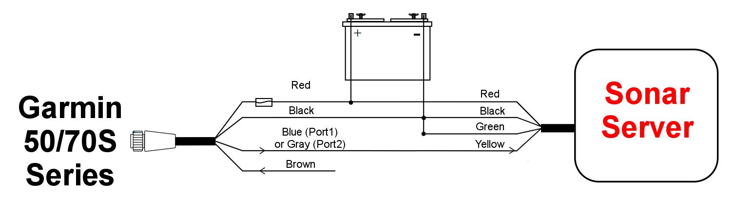 lowrance elite 5 wiring diagram s lowrance sonichub wiring