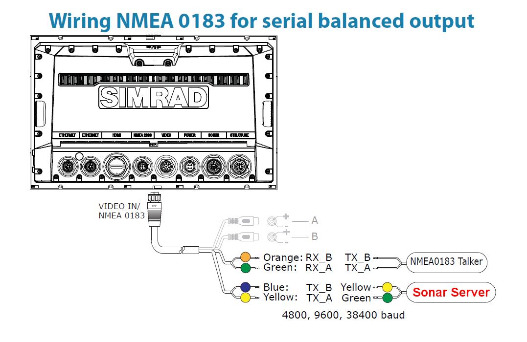 connecter 224 la s 233 rie nss de simrad sonar server