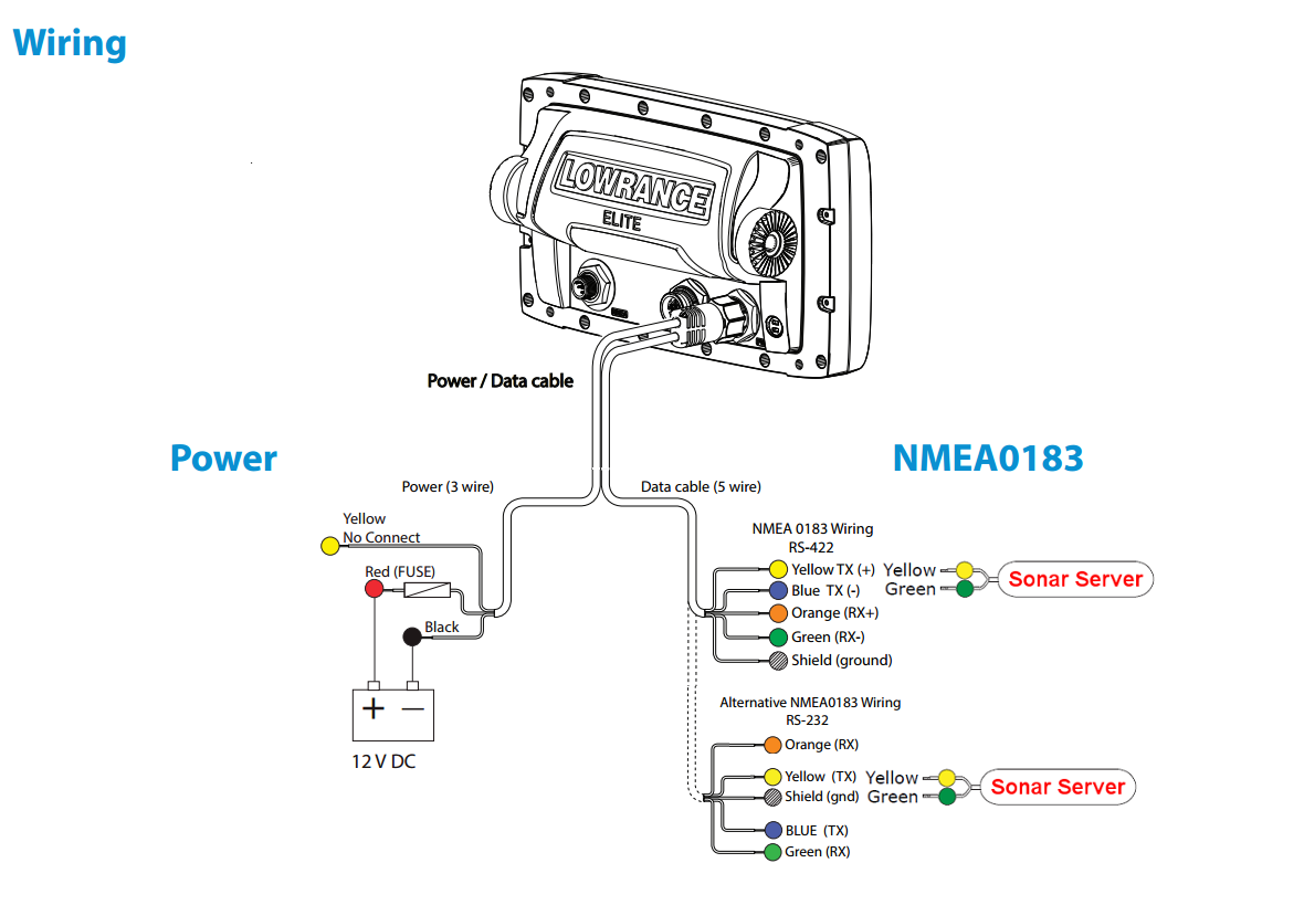 Raymarine Nmea 0183 Cable Wiring Diagram Content Resource Of Nicolini 2 2kw Motor Lowrance Elite Schematics Diagrams U2022 Rh Parntesis Co