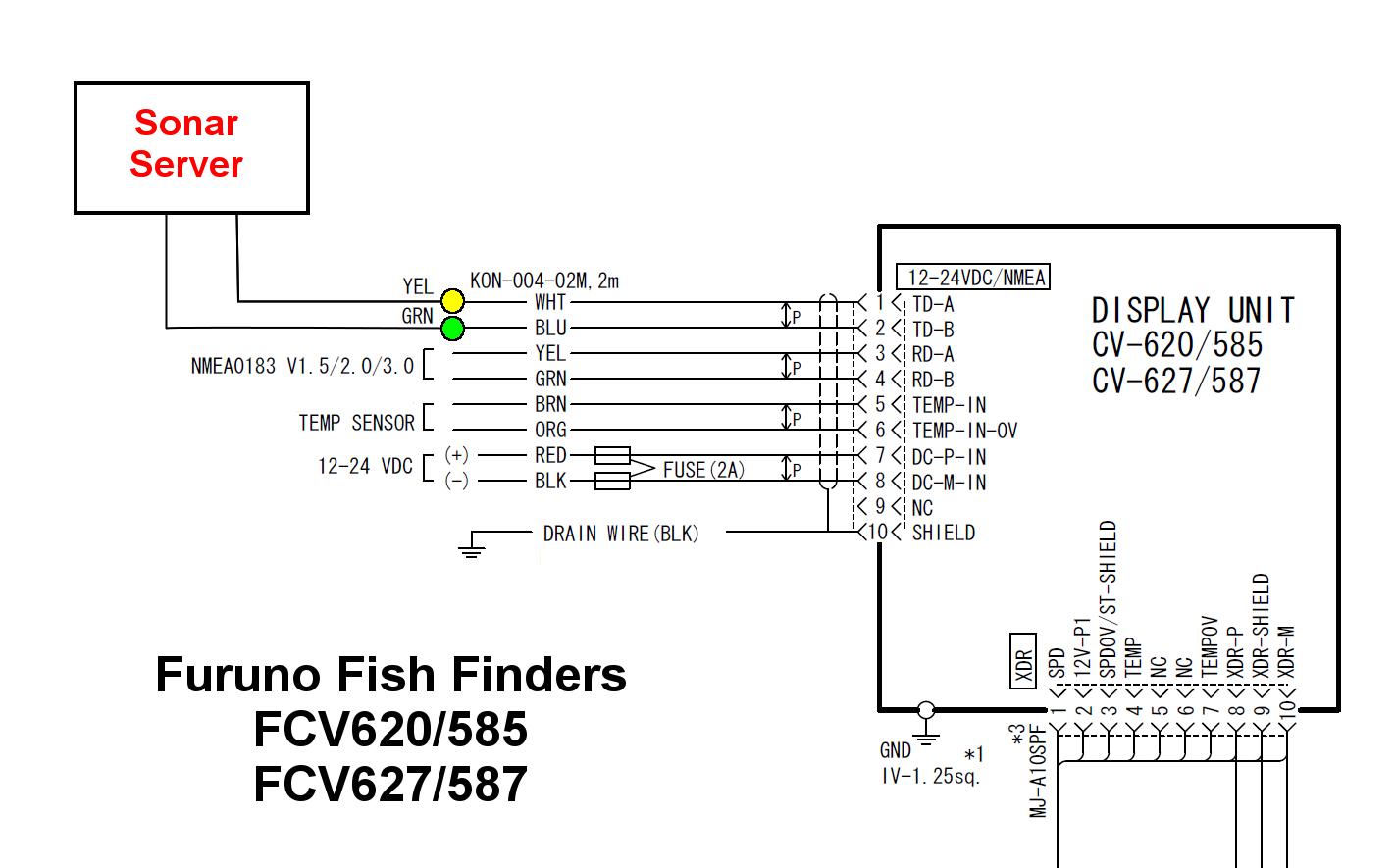 Wiring Garmin To Furuno - Wiring Diagram Library