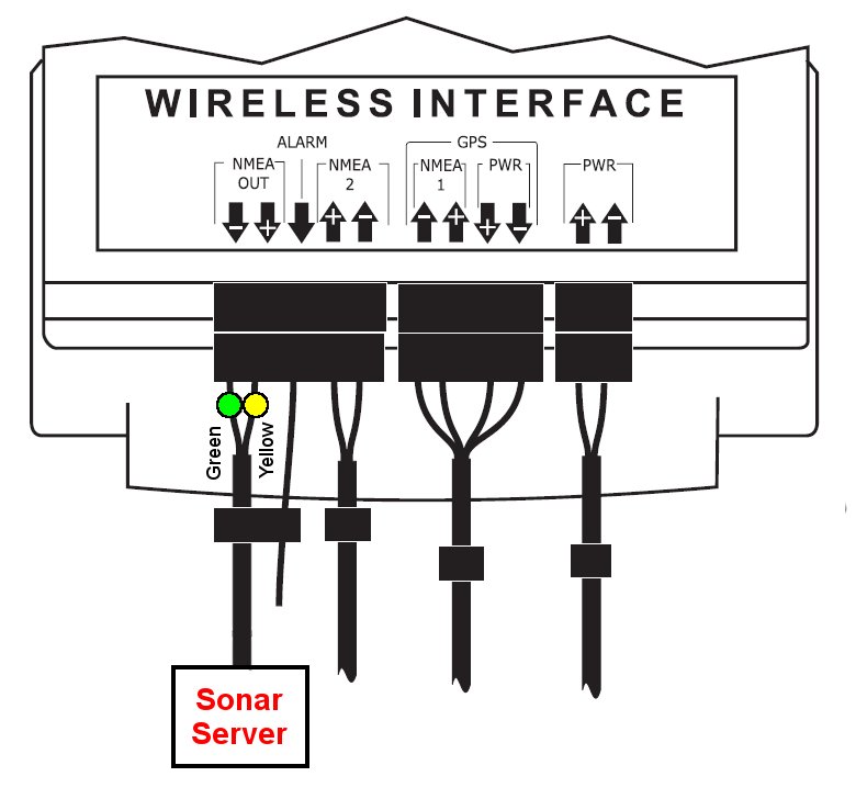 interfacing to tacktick micronet instruments sonar server american click here for the wiring diagram